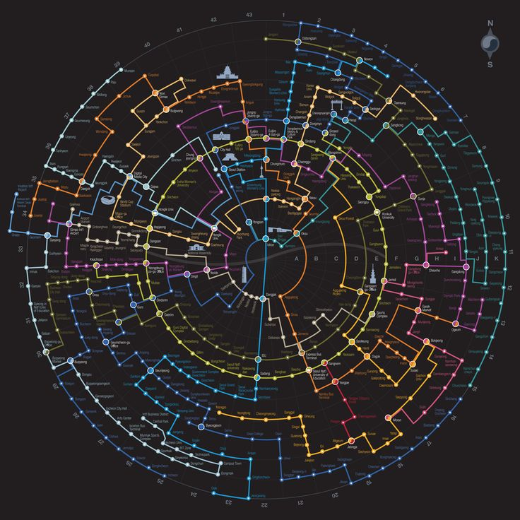 Reminds me the  rainbow road of Mario Cart , super nintendo... nostalgy mode on. ////////// Seoul Metro Map Design
