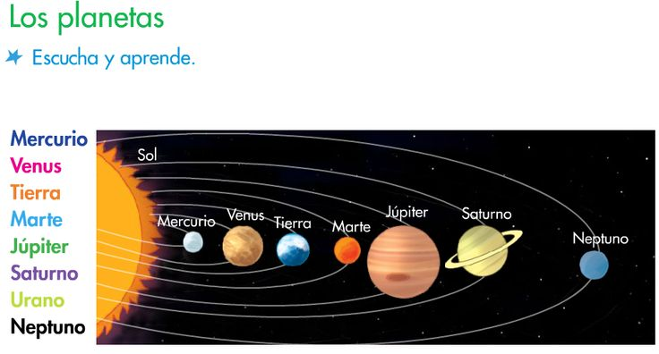 pre made solar system model - photo #44