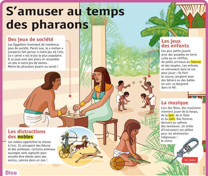 Fiche exposés : S'amuser au temps des pharaons