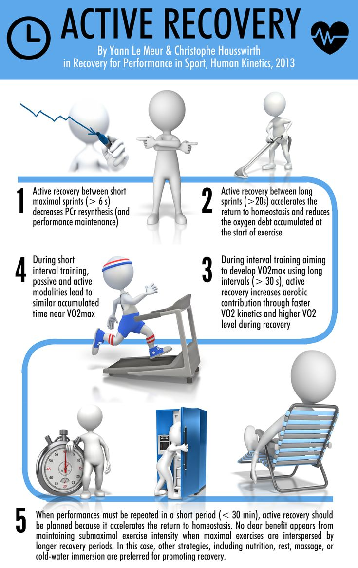 Active Recovery: When is it Really Necessary? | Some ...