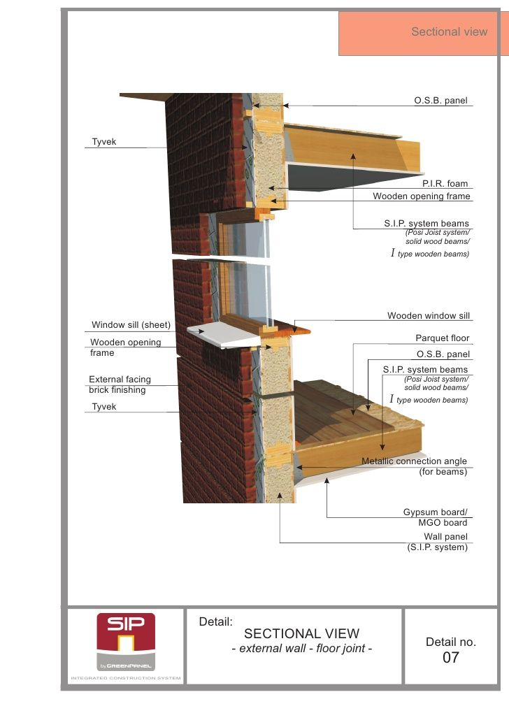 Image Result For Sip Panel Window Detail Sips Panels Paneling