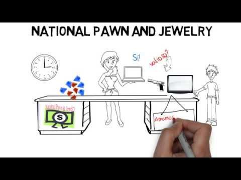 National Pawn and Jewelry - préstamos y casa de empeño