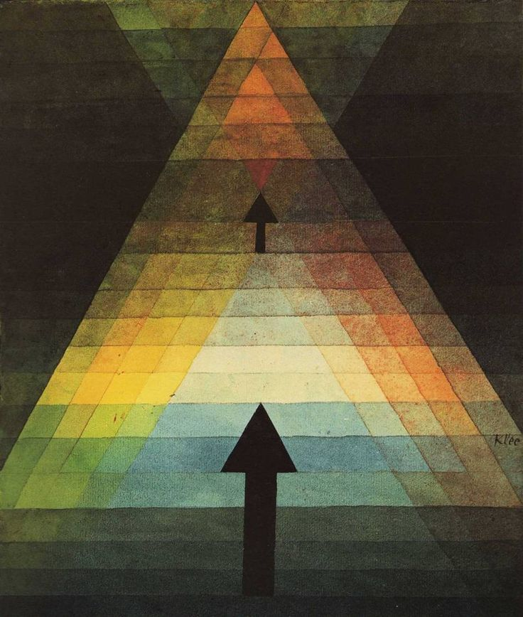 PAUL KLEE, ECOS. 1913 = expressionism, cubism, and surrealism