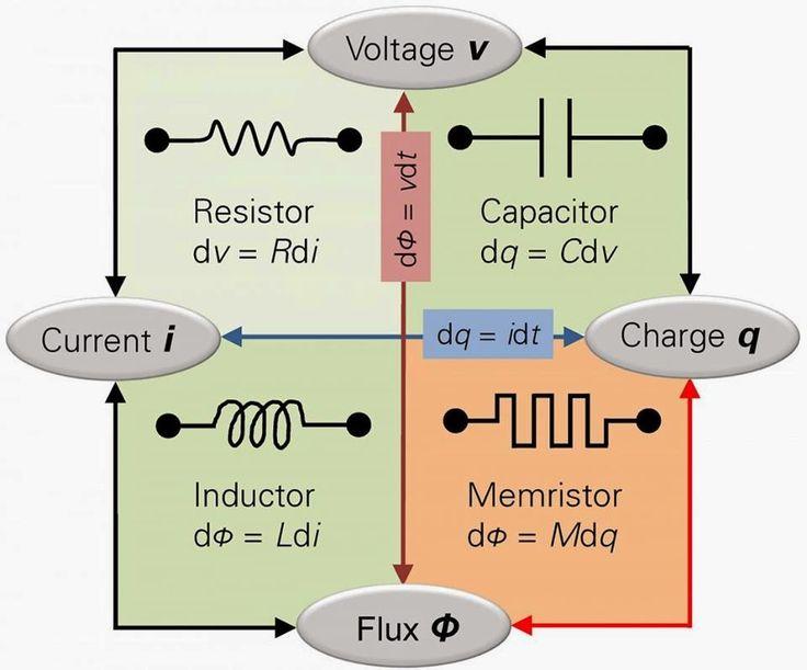 45 besten Electricity Bilder auf Pinterest | Elektrotechnik ...