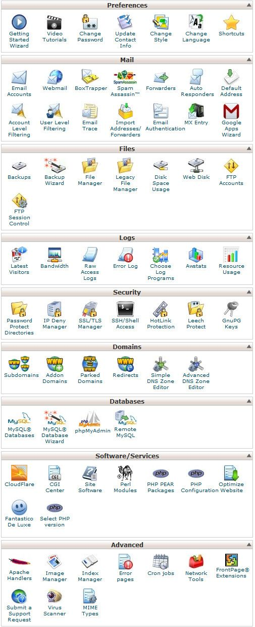 Cara Edit Website Di Cpanel Hosting