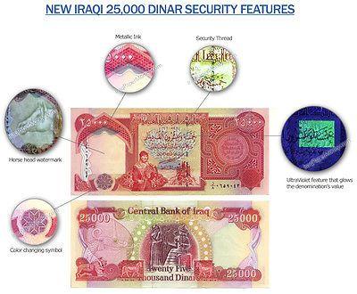 1-25000 IRAQI DINAR IQD Banknote Circulated Authentic