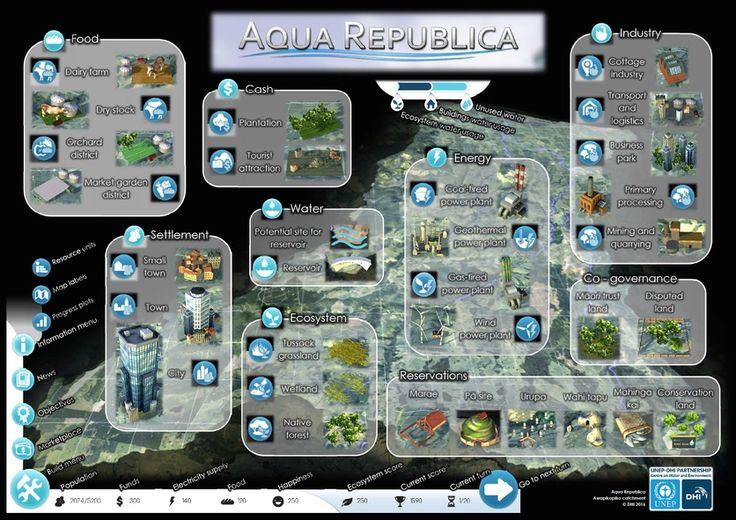 Serious gaming is growing in appeal across the education sector. This article explores gaming as a tool for learning, using the Aqua Republica Eco Challenge 2016 as an example.