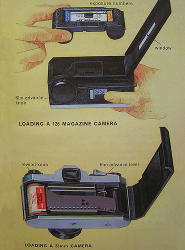 #Retro. Yes this is how you took a #photo in the old days. With #film. Groovy