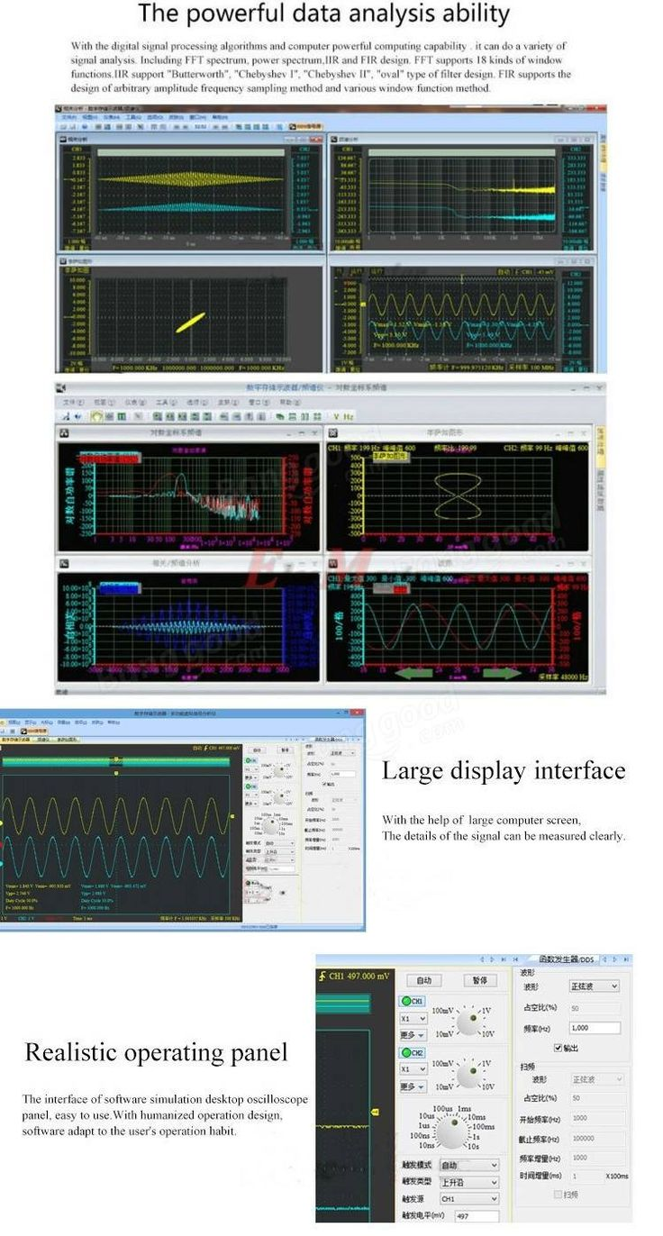 48MSa / オーデルscダダcオーデルpiオーデル 朱n朱lyseur FFT Dat朱 LオーデルggerのUSB PC Virtu朱lとMDSO ISDS205A 2 20MHzのチャネル