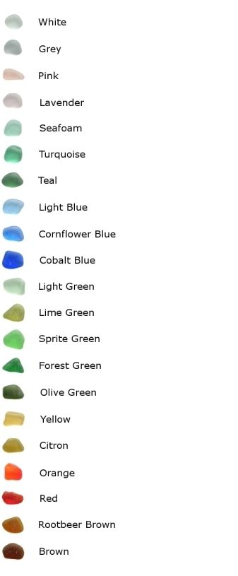 Genuine Sea Glass Colour Chart...I love sea glass...a rare find on Carolina shores.