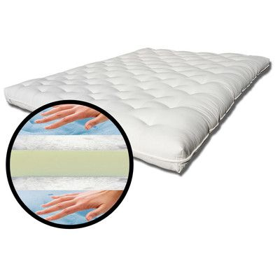 """Viscose Deluxe 8"""" Memory Foam Futon Mattress - http://delanico.com/futons/viscose-deluxe-8-memory-foam-futon-mattress-763762752/"""