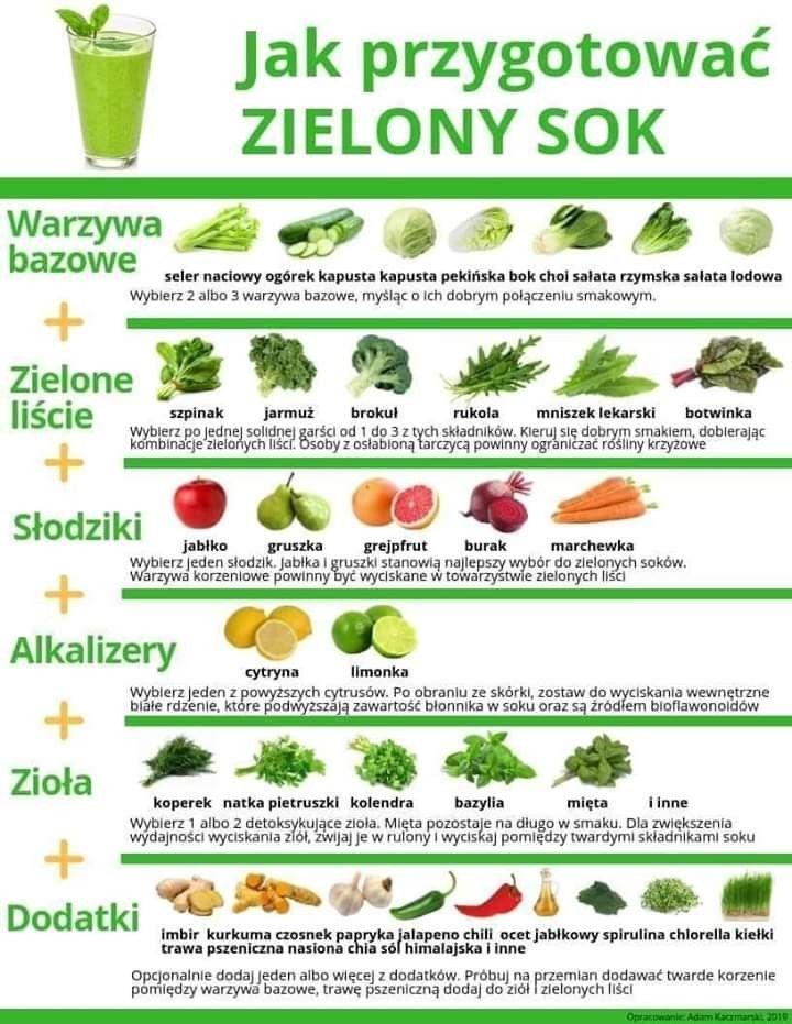 Pin By Anna Faldzinska On Kuchnia Going Vegan Fruit Vegan