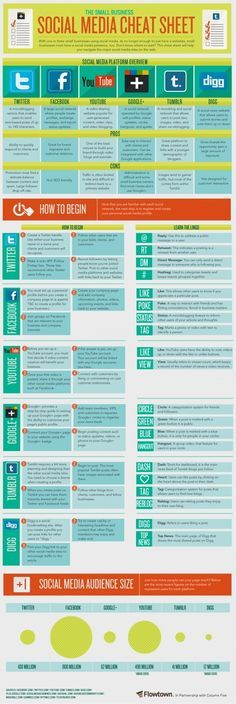 Small Business Social Media Cheat Sheet – Click image to find more technology Pinterest pins | best stuff
