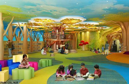Design Perpustakaan untuk Anak-anak