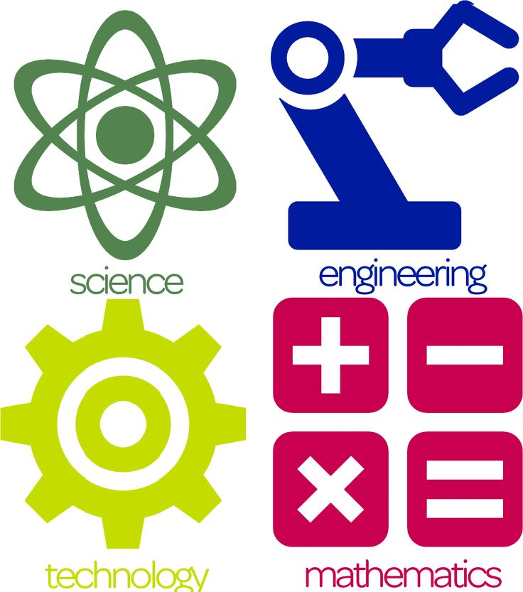 Science Technology Engineering Math: The 10 Best STEM Resources Science, Technology