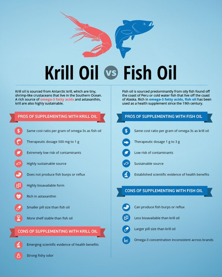 Distinguish between krill oil and fish oil and the advantages and disadvantages of each.
