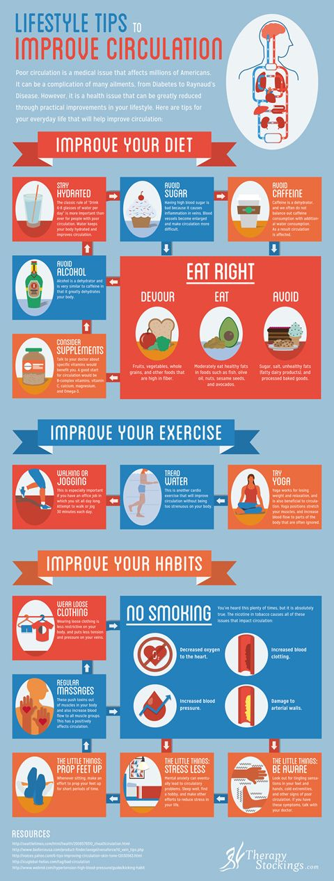 Lifestyle Tips To Improve Circulation (Infographic)