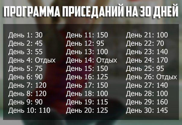 Программа 100 Для Похудения. Похудеть за месяц. Программа тренировок и план питания