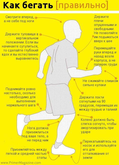 Как бегать правильно и полезно #smm smm2you.wordpress.com