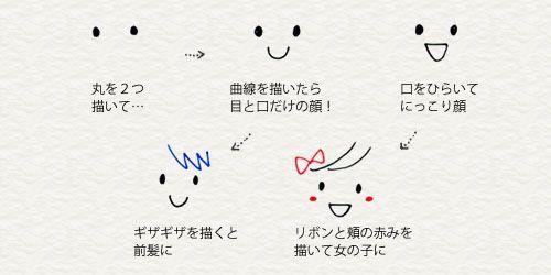 3-1. 似顔絵を描いてみよう | 4色ボールペンで!かわいいイラスト描けるかな