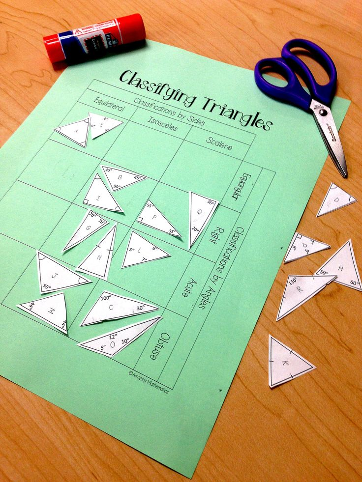 My Geometry students loved this!  This Classifying Triangles card sort worksheet activity was the perfect activity for my Middle School Math & High School Geometry students to practice sorting triangles by their angle and side measurements.  Students had to figure out if the triangles with Equilateral, Isosceles, or Scalene.  Then they had to figure out if they were Equiangular, Right, Acute, or Obtuse Triangles.  I will definitely be doing this in our math interactive notebooks again!