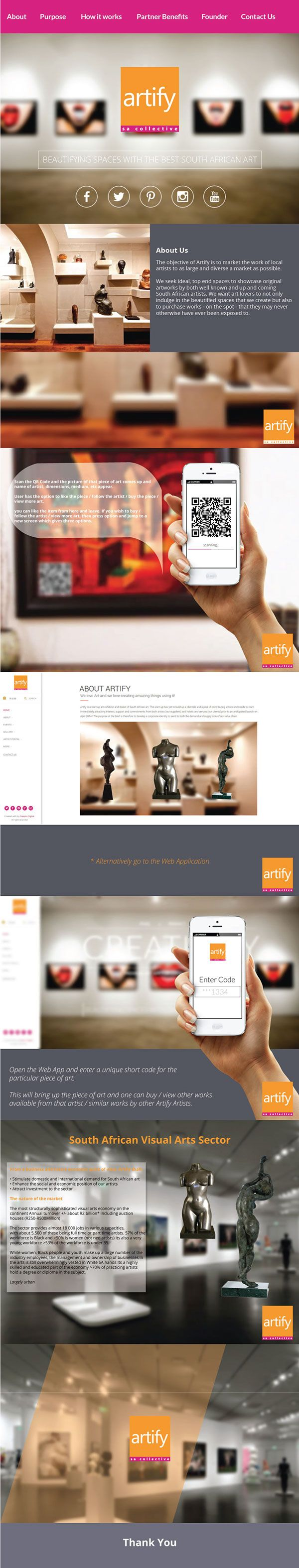Artify SA Power Point Slides on Behance