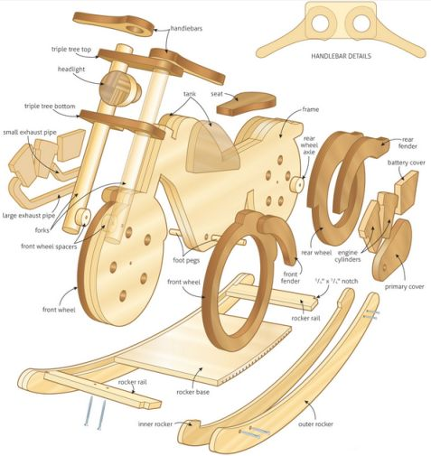 Amish Made Motorcycle Rocker traditional kids toys and games Motorcycle Rocker If you are Rocking Horse Motorcycle CNC Project using Ball
