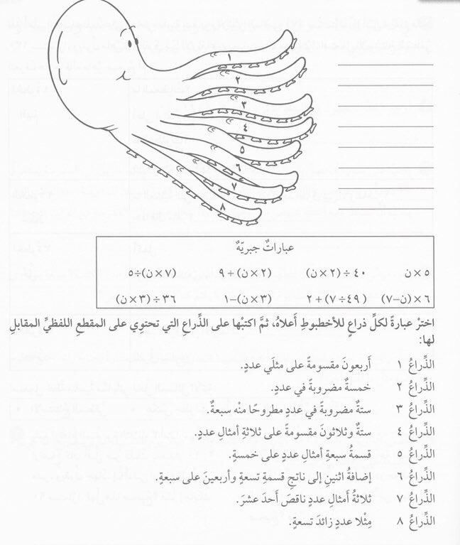 Pin By مريم On صورة Sheet Music Person Personalized Items