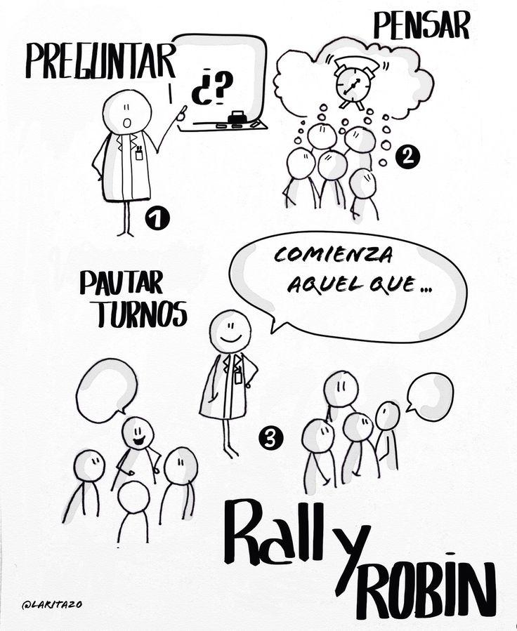 Aprendizaje cooperativo - Rally Robin. (Se hace en parejas a diferencia del Round Robin que es en equipo)