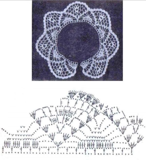 crochet collar pattern free (6)