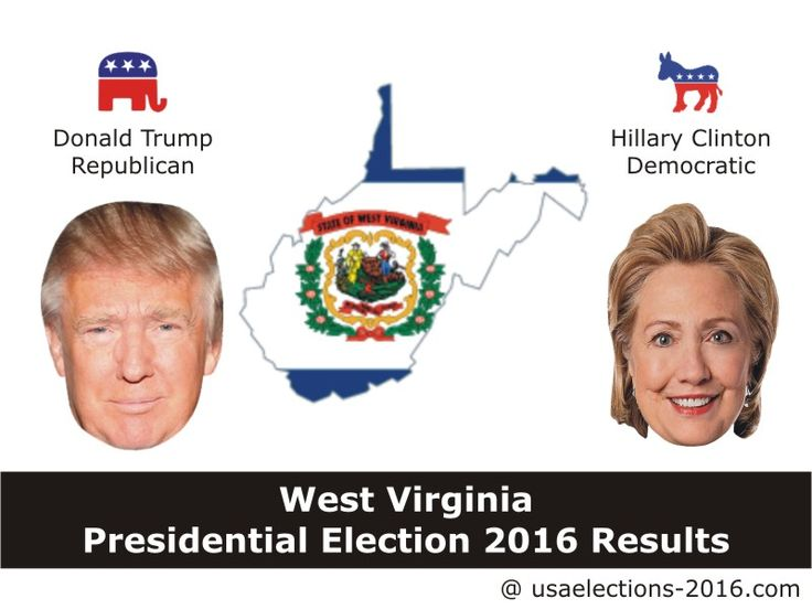 West Virginia Presidential Election Result 2016, US Presidential Election Results Live Broadcast, Live Streaming, Winning Candidate, Trump vs Clinton,
