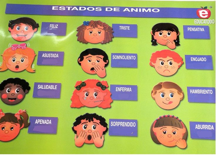 Gli stati d'animo - and other wonderful resources