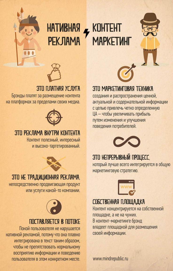 native advertising vs content marketing. infografics