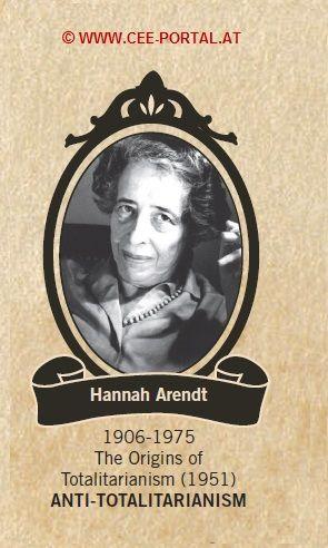 Hannah Arendt 1906-1975 The Origins of Totalitarianism (1951) ANTI-TOTALITARIANISM