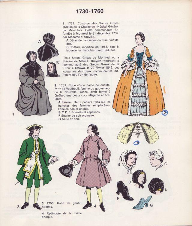 Costumes de la Nouvelle-France, 1730-1760. Image extraite du livre de Rodolphe Vincent, Notre costume civil et religieux, Montréal, c.1965.