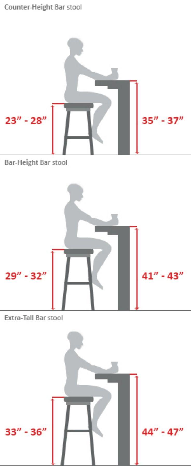 Bar stool sizing guide.