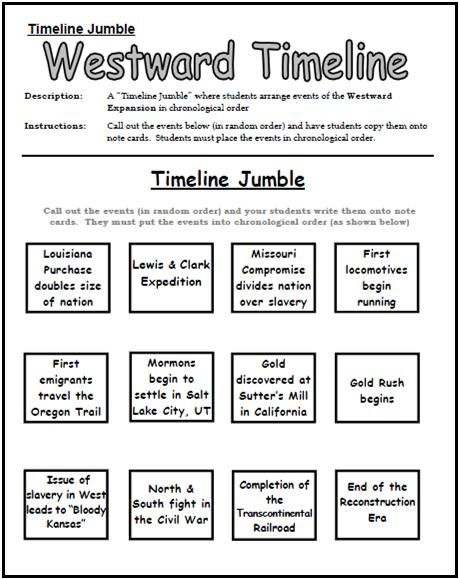 western a expansion timeline jumble worksheet school stuff pinterest westward expansion. Black Bedroom Furniture Sets. Home Design Ideas