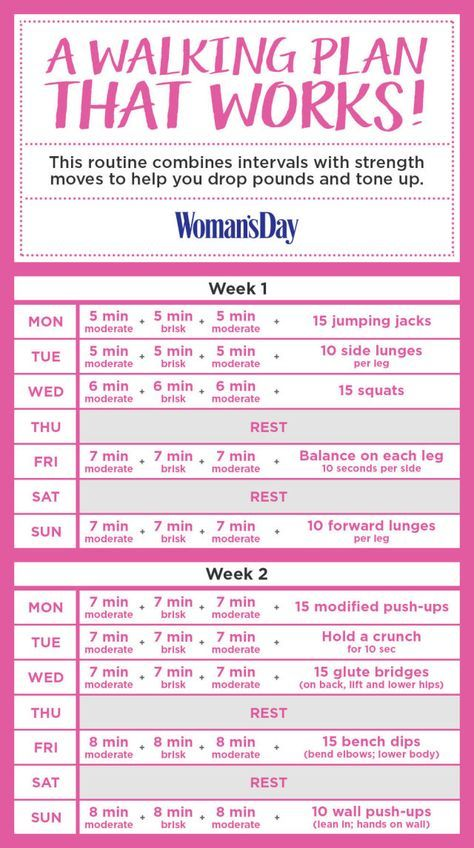 Weekly diet plan for a rugby player image 7