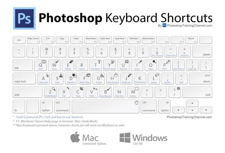 List of Photoshop Keyboard Shortcuts
