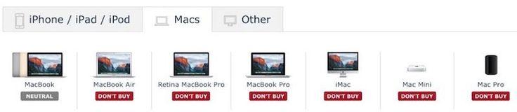 #AppleNews Apple to Introduce New Macs at October 27 Event #iLadies