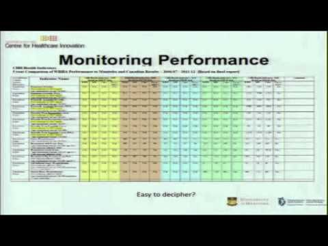 Using Data to Improve Health System Performance: Published on Apr 28, 2014 This presentation gives an overview of health system performance, methods for measuring and reporting performance, and provides examples of how this can improve health care delivery and outcomes.