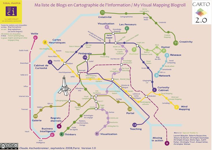 Visual Mapping Blogroll - Subway Map of InfographicWebsites: Mapping Blogroll, Infographic Websites, Covering Infographics, Maps Mania, Repins Infographics, Infographics Blog, Infographics Gallery, Infographics Turn