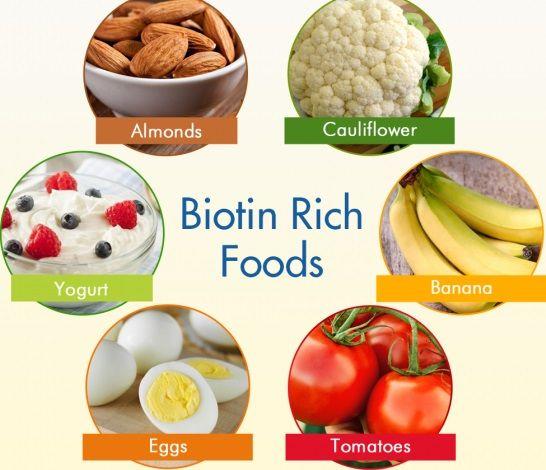 Resultado de imagem para biotin foods