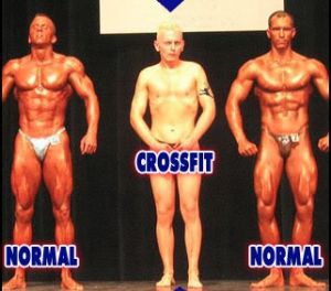 Genes & Bodybuilding