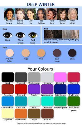 Kapsels en haarverzorging: Kleurtype lente, zomer, herfst en winter welke haarkleur kiezen ?