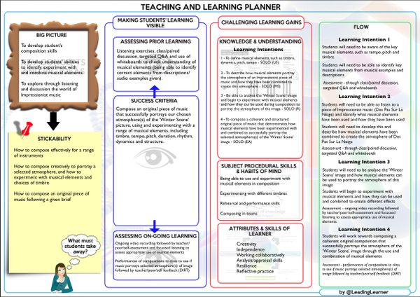 "Rob Shillitoe on Twitter: ""First steps in designing music SoL (pages 1-4) using #SOLO & @LeadingLearner tools. @BeyondLevels @globalsolo (1/2) http://t.co/jSL9vt7bXT"""