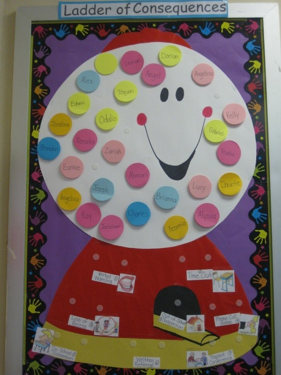 61 best Candyland classroom images on Pinterest