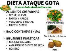 dieta para ataque de gota crisis de acido urico o hiperuricemia. alimentos sin purinas