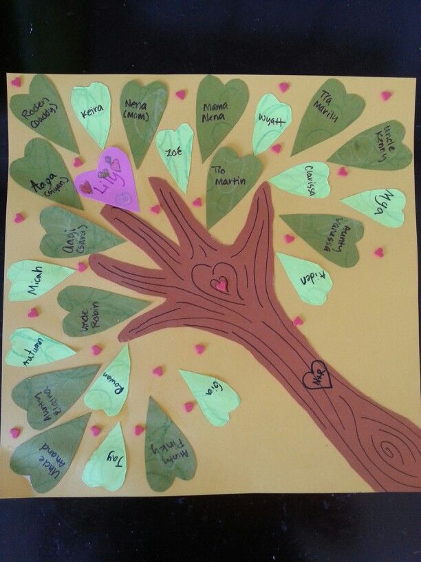 Family Tree Project Crafty Kiddos Family Tree For Kids School
