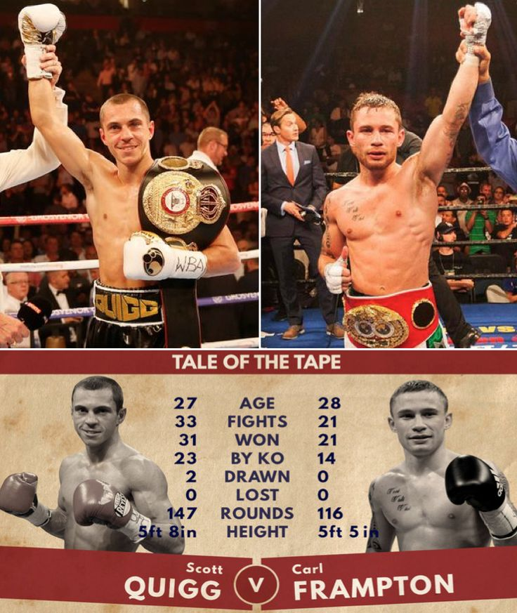 FIGHT WEEK – Carl Frampton Vs Scott Quigg!!   With this long awaited fight finally coming to action this Saturday in Manchester, how do you see it going? Comment your predictions.  #fight #fightweek #geezersboxing #boxing #pro #profight #proboxing #worldtitle #frampton #carlframpton #scottquigg #quiggvsframton #quiggframpton